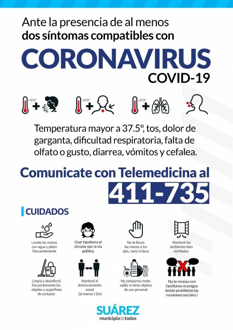 Si tenés síntomas compatibles con COVID-19 tenés que saber…