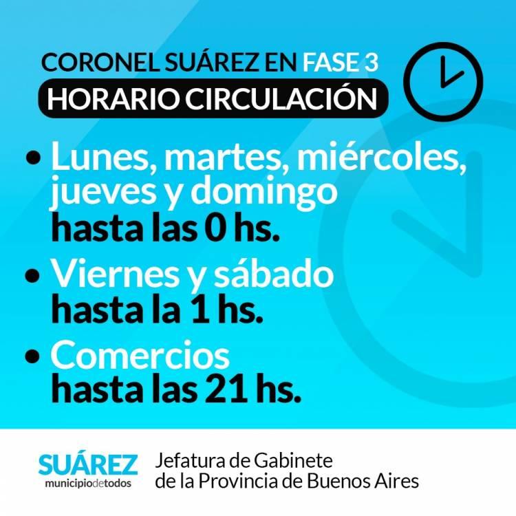 Coronel Suárez en Fase 3