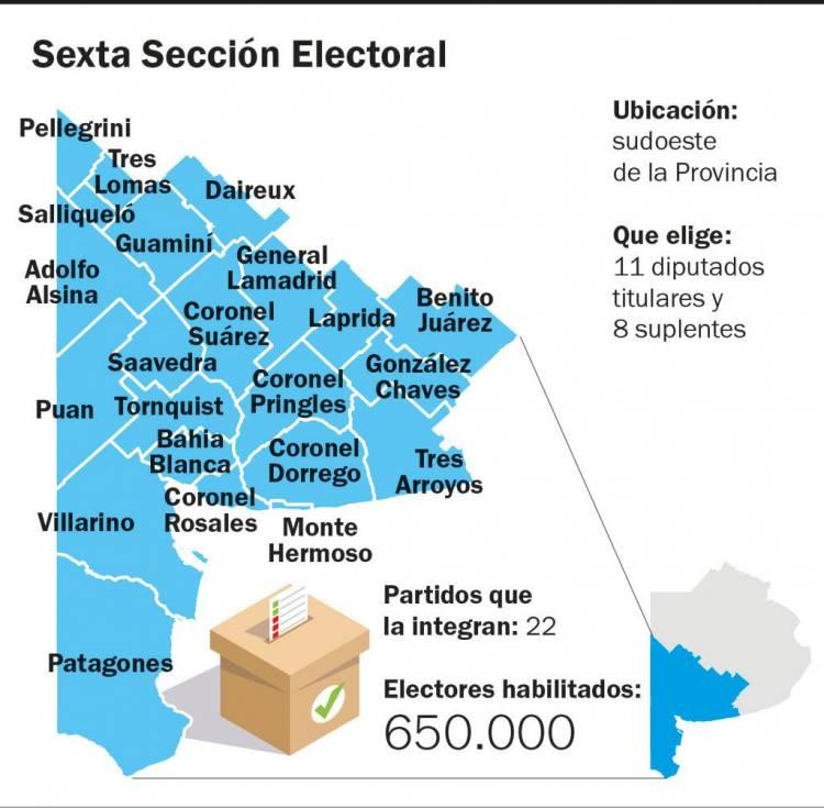 La Sexta Sección, es la más extensa en territorio de la Provincia