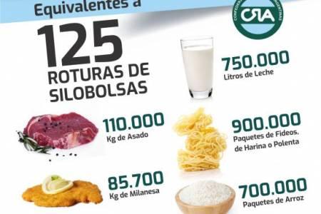 125 silobolsas rotos y 125 ataques a la mesa de los argentinos