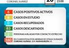 Situación de COVID-19 en Coronel Suárez - Parte 101 - 20/7/2020 23:00