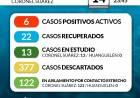 Situación de COVID-19 en Coronel Suárez - Parte 157 - 14/9/2020 23:45