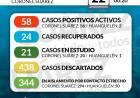 Situación de COVID-19 en Coronel Suárez - Parte 164 - 22/9/2020 00:20