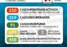 Situación de COVID-19 en Coronel Suárez - Parte 187 - 14/10/2020 23:45