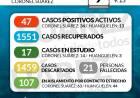 Situación de COVID-19 en Coronel Suárez - Parte 240 - 9/12/2020 9:15