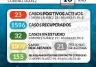 Situación de COVID-19 en Coronel Suárez - Parte 247 - 16/12/2020 9:45