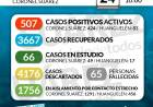 Situación de COVID-19 en Coronel Suárez - Parte 403 - 24/05/2021 10:00