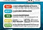 Situación de COVID-19 en Coronel Suárez - Parte 410 - 31/05/2021 11:00