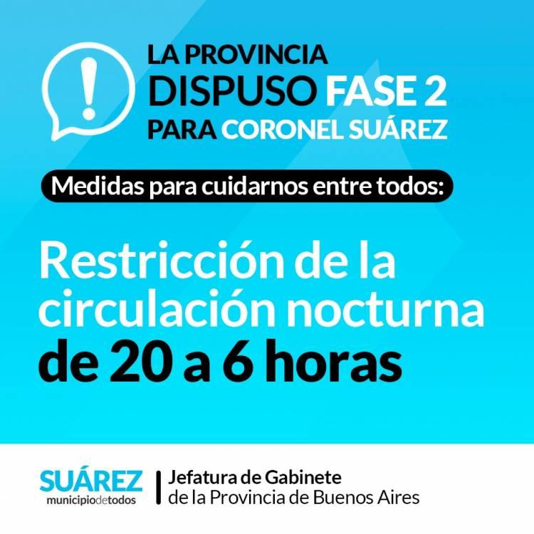 La Provincia dispuso FASE 2 para el distrito de Coronel Suárez